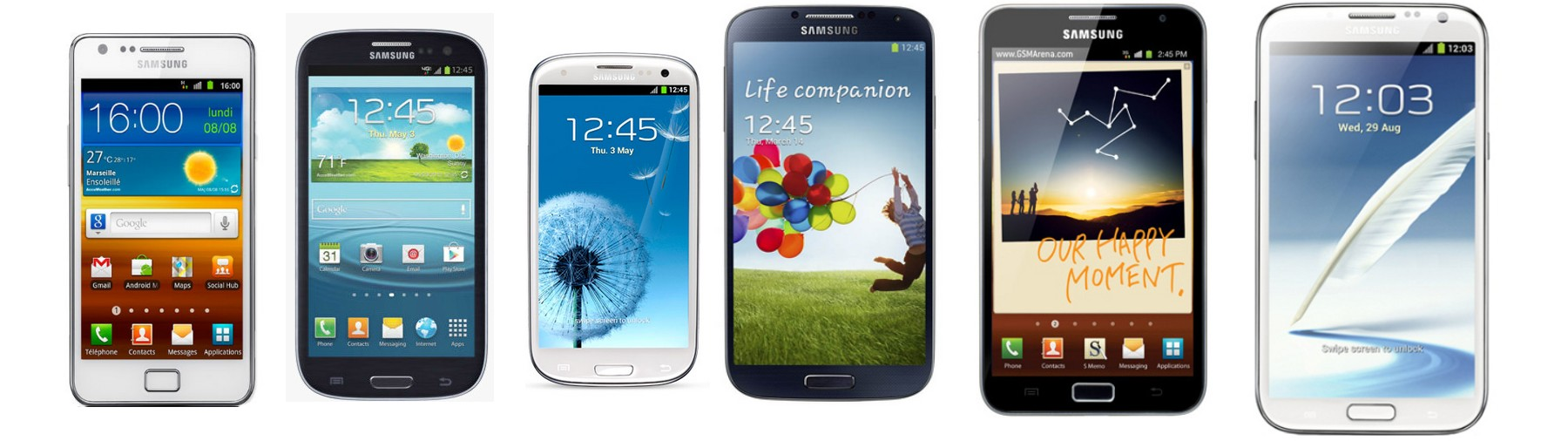 réparation samsung galaxy s2, s3, s3 4g, s3 mini, s4, note, note 2